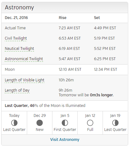 2016 Solstice astronomy panel from Weather Underground
